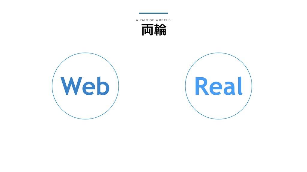 A PA I R O F W H E E L S ྆ྠ Real Web