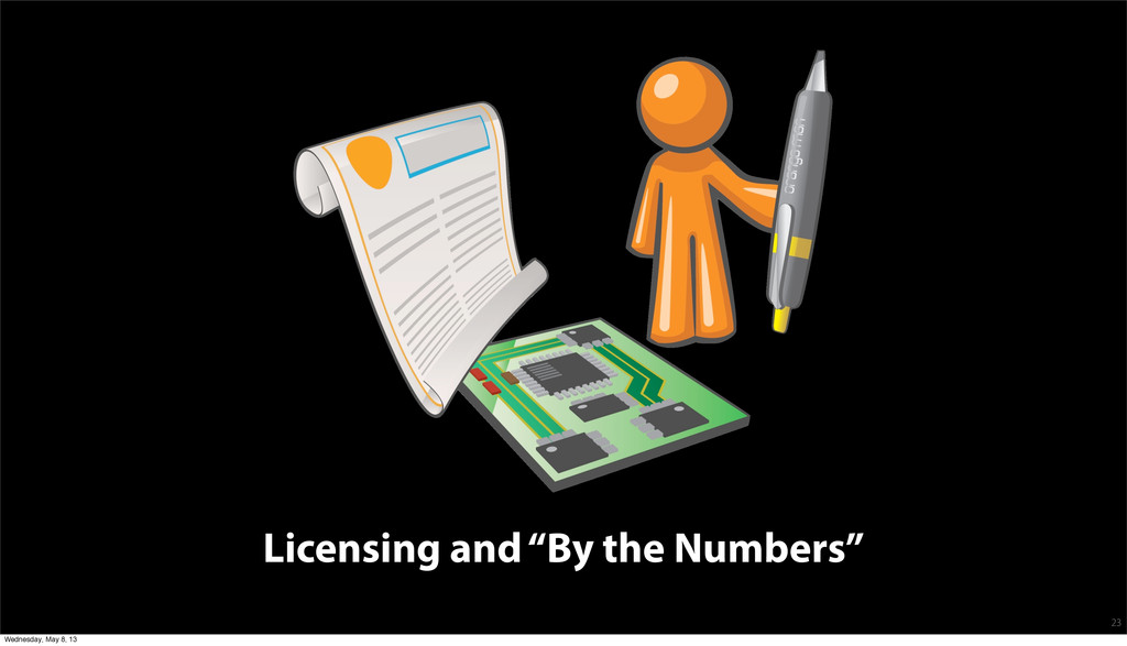 """Licensing and """"By the Numbers"""" 23 Wednesday, Ma..."""