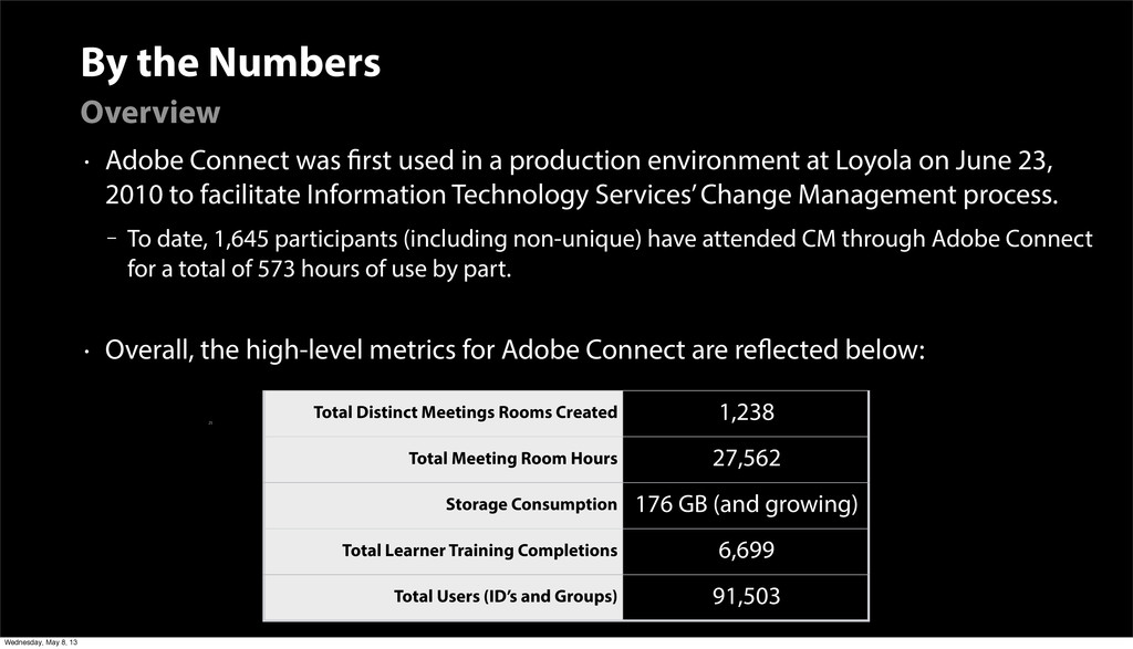 By the Numbers • Adobe Connect was rst used in ...