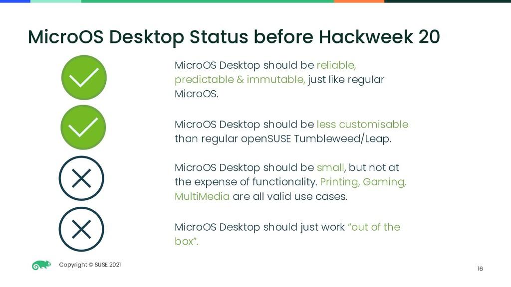 Copyright © SUSE 2021 16 MicroOS Desktop Status...