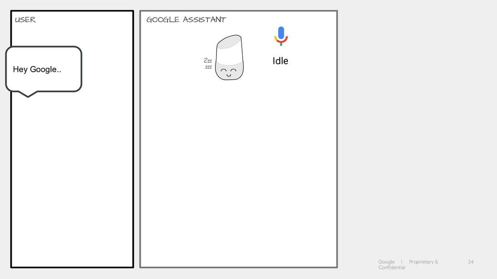 Google | Proprietary & Confidential 24 GOOGLE A...