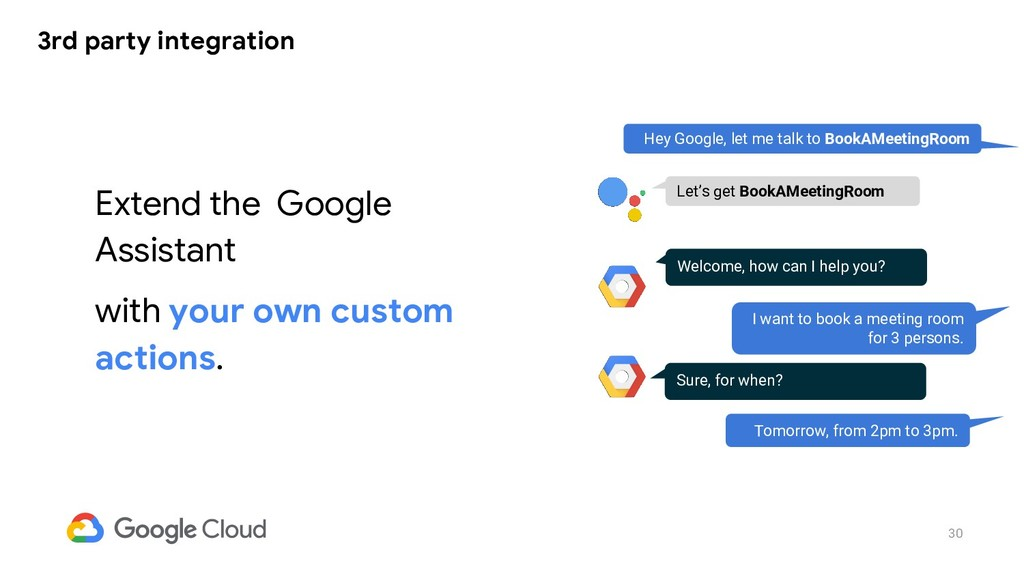 30 3rd party integration Extend the Google Assi...