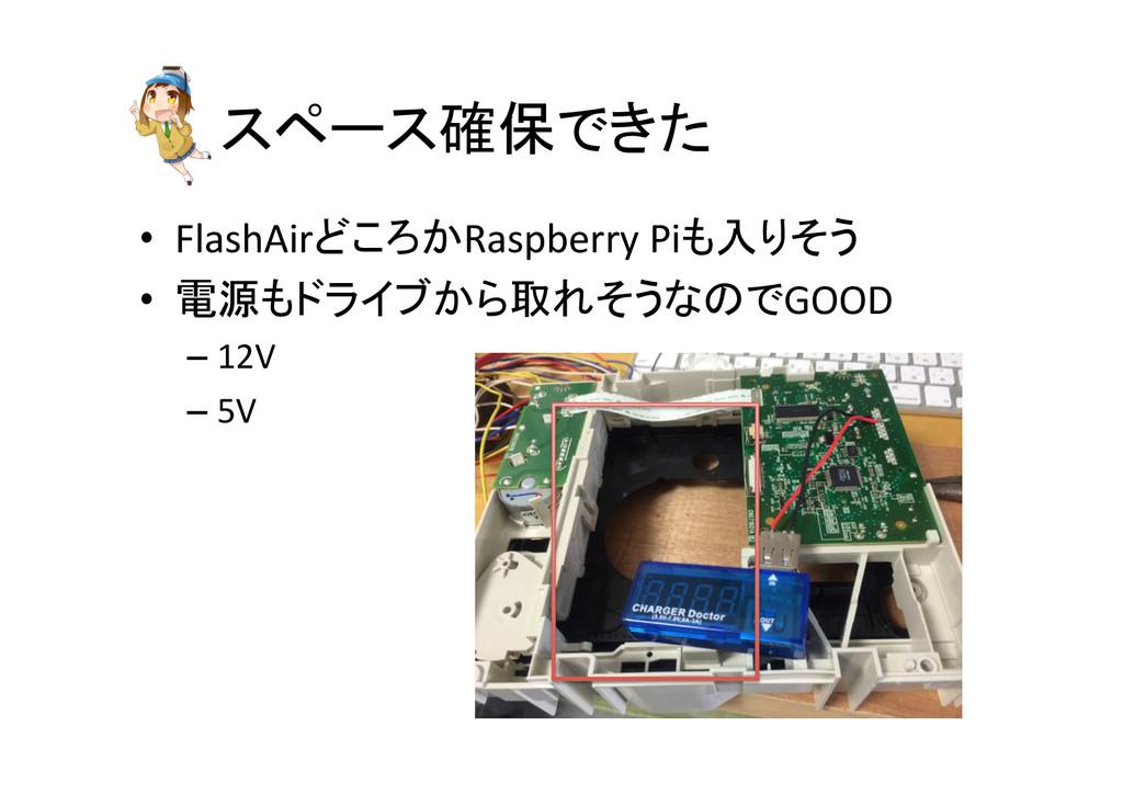 スペース確保できた • FlashAirどころかRaspberry Piも入りそう...