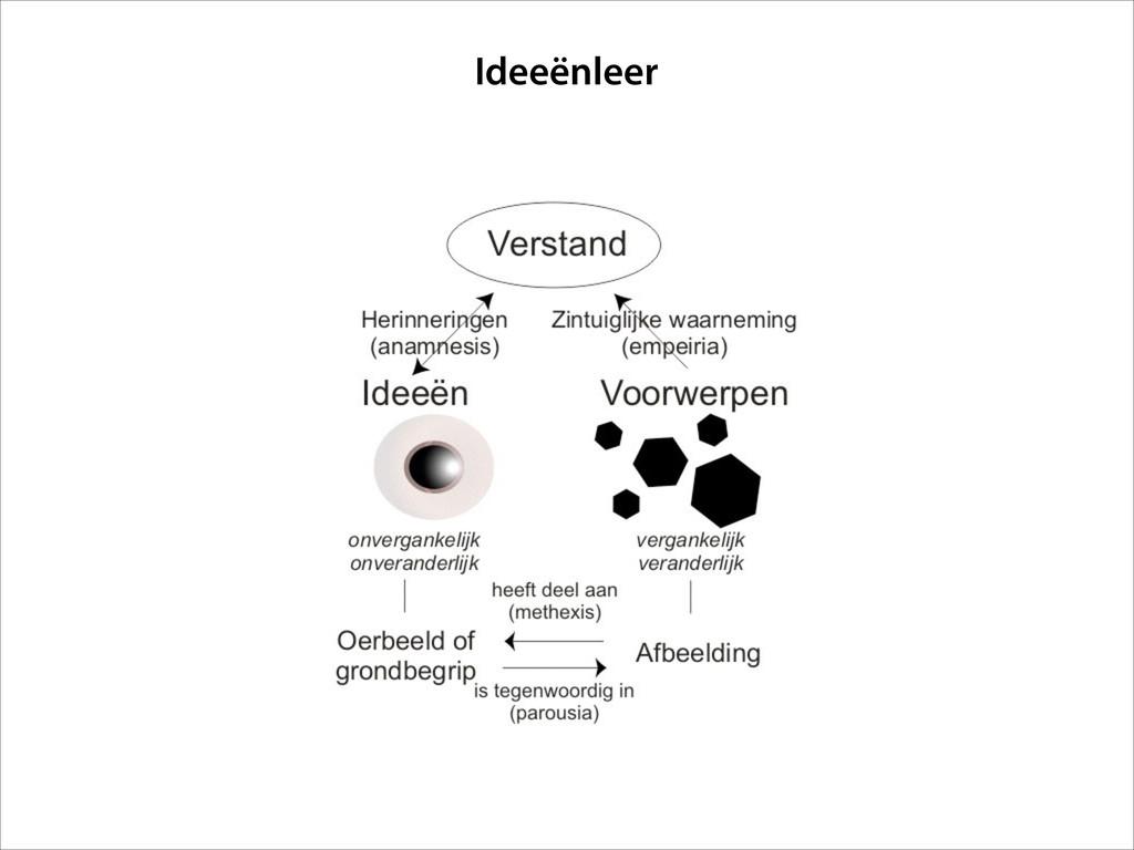 Ideeënleer