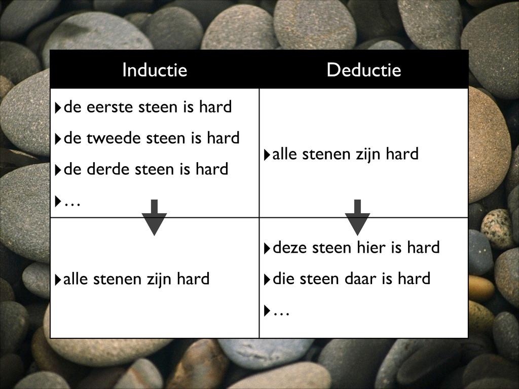 Inductie Deductie ‣de eerste steen is hard  ‣...