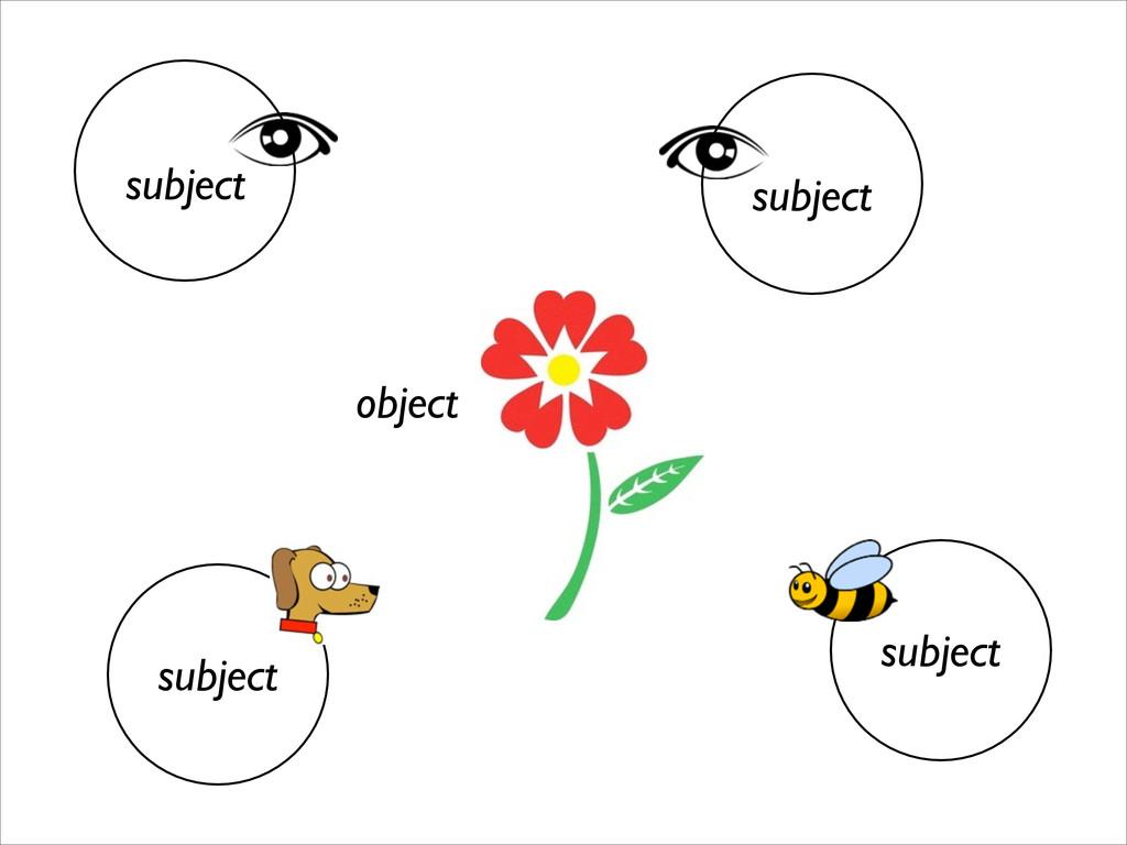subject subject subject subject object