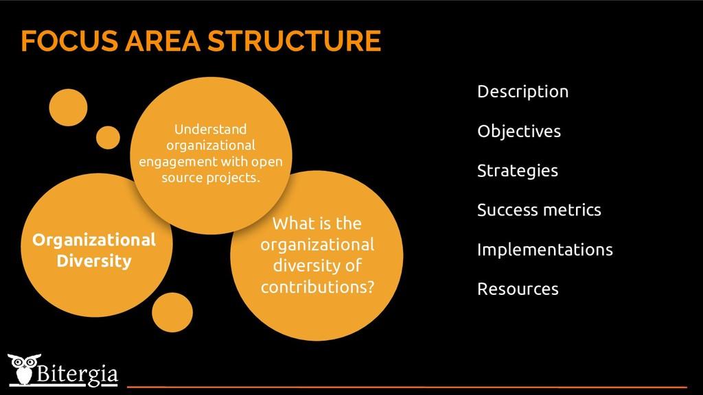 Description Objectives Strategies Success metri...