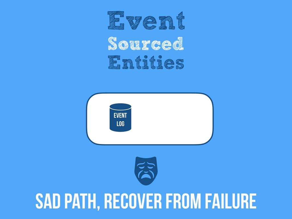 Event Log SAD Path, RECOVER FROM FAILURE Event ...