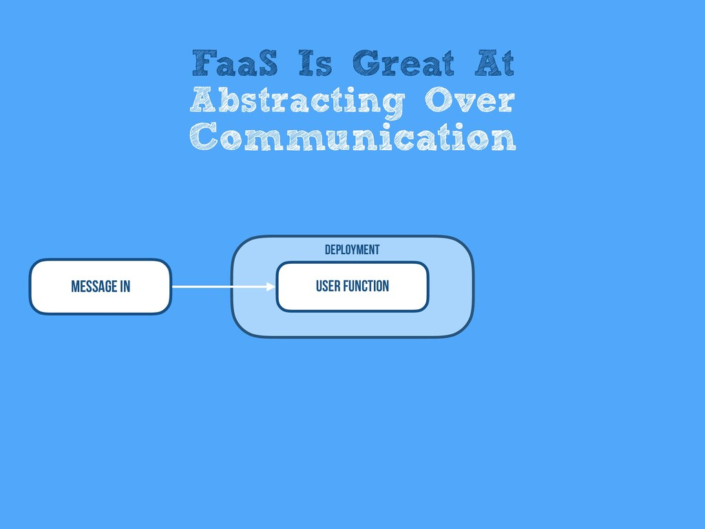 Message In User Function Deployment FaaS Is Gre...