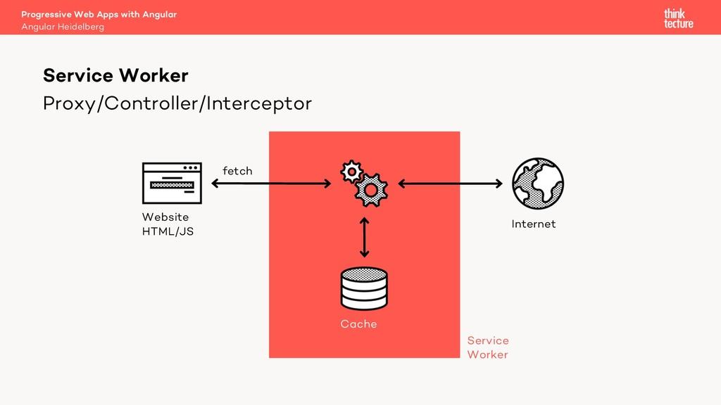 Proxy/Controller/Interceptor Service Worker Ser...