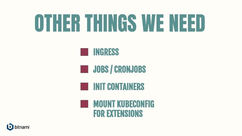 INGRESS JOBS / CRONJOBS MOUNT KUBECONFIG FOR EX...