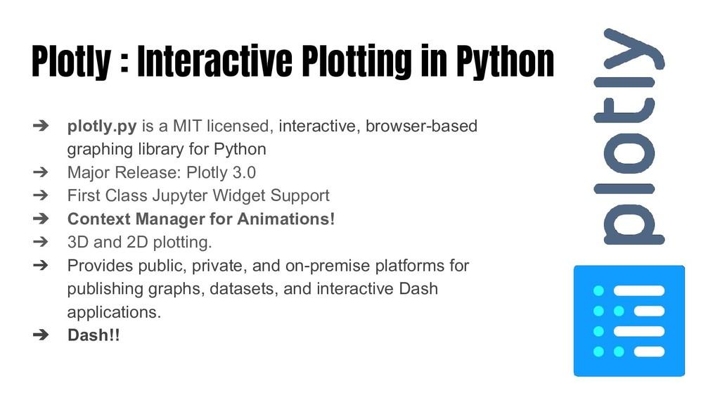 Plotly : Interactive Plotting in Python ➔ plotl...