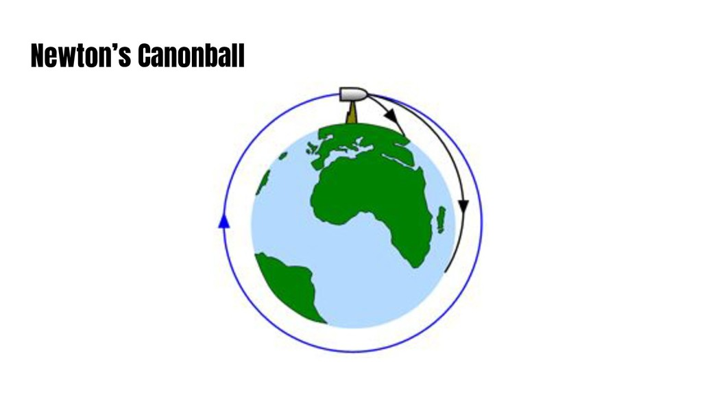 Newton's Canonball