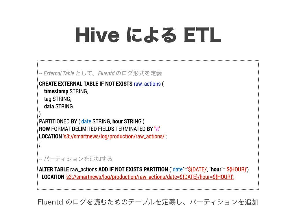 )JWFʹΑΔ&5- -- External Table ͱͯ͠ɺFluentd ͷϩάܗ...