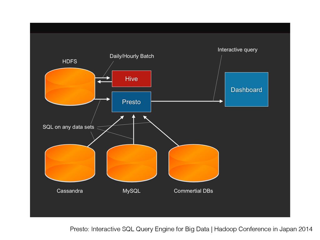Presto: Interactive SQL Query Engine for Big Da...
