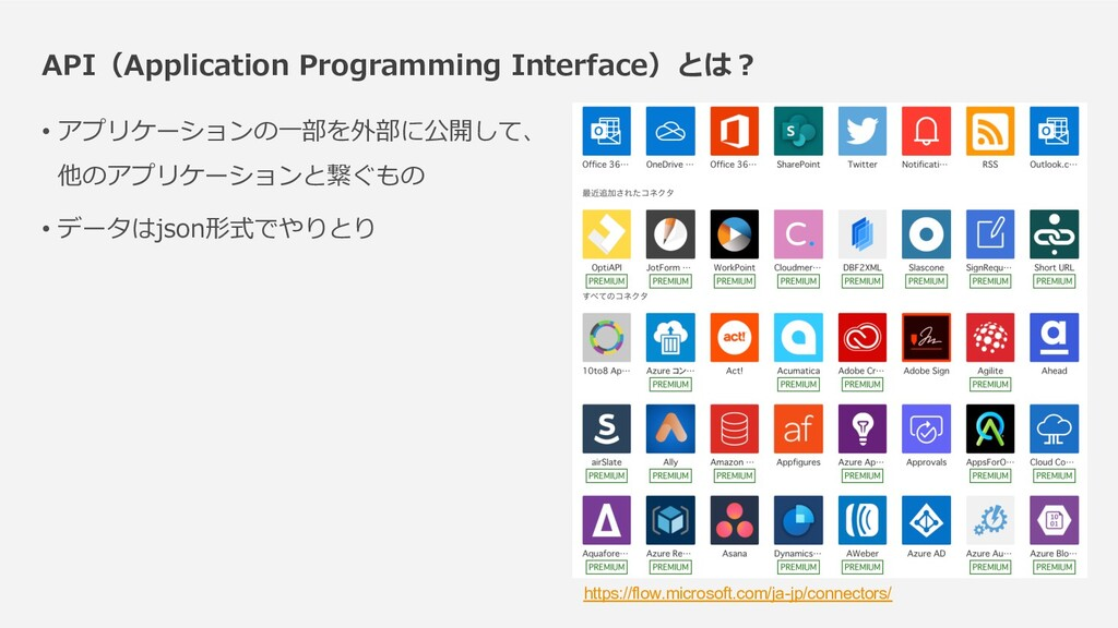 API(Application Programming Interface)とは︖ • アプリ...