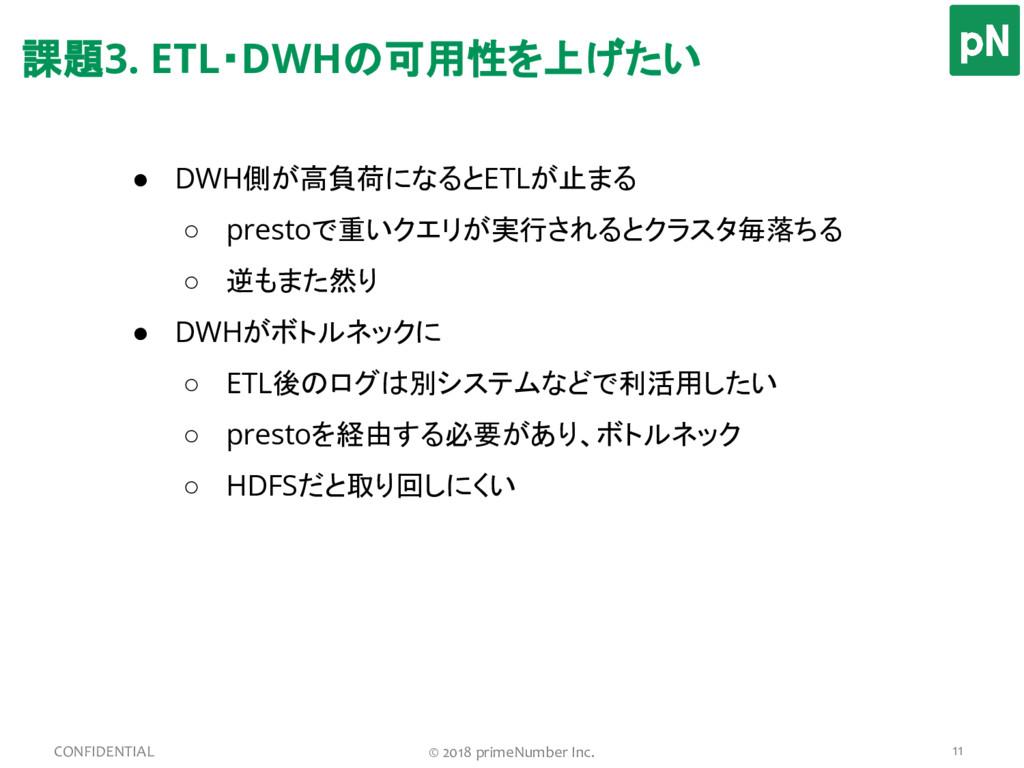 課題3. ETL・DWHの可用性を上げたい 11 ● DWH側が高負荷になるとETLが止まる ...