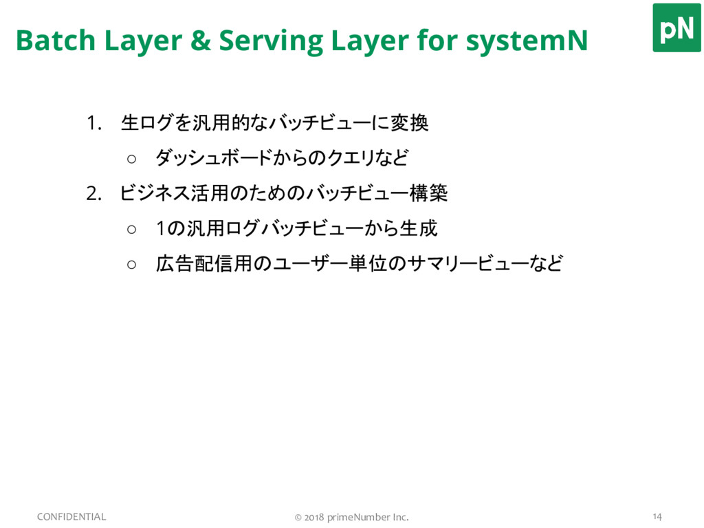 Batch Layer & Serving Layer for systemN 1. 生ログを...