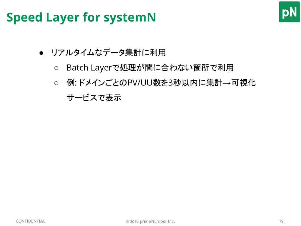 ● リアルタイムなデータ集計に利用 ○ Batch Layerで処理が間に合わない箇所で利用 ...