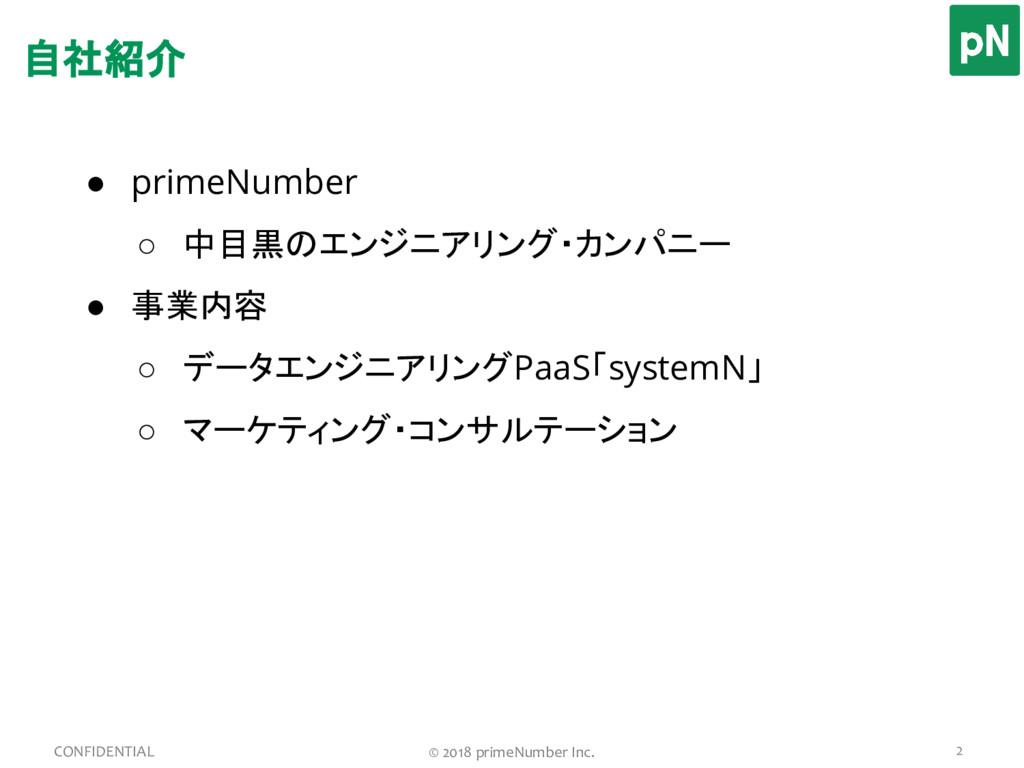 ● primeNumber ○ 中目黒のエンジニアリング・カンパニー ● 事業内容 ○ データ...