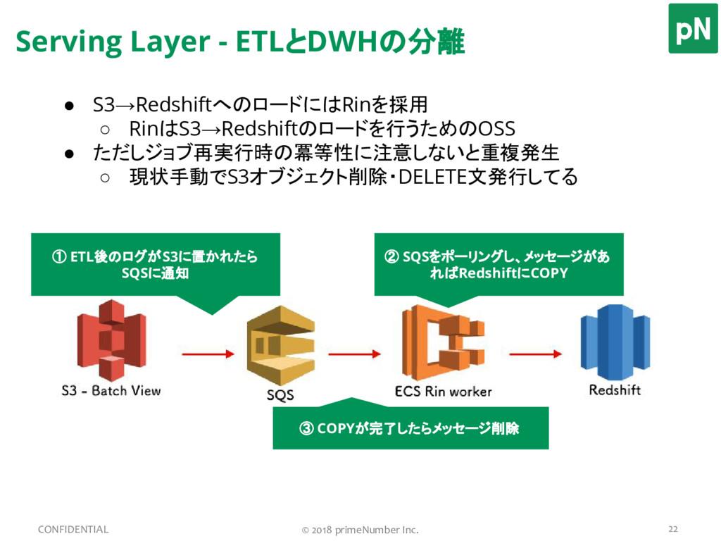 Serving Layer - ETLとDWHの分離 22 CONFIDENTIAL © 20...