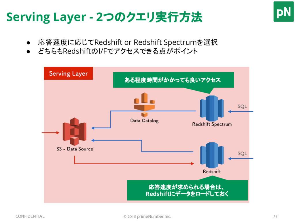 Serving Layer - 2つのクエリ実行方法 23 CONFIDENTIAL © 20...