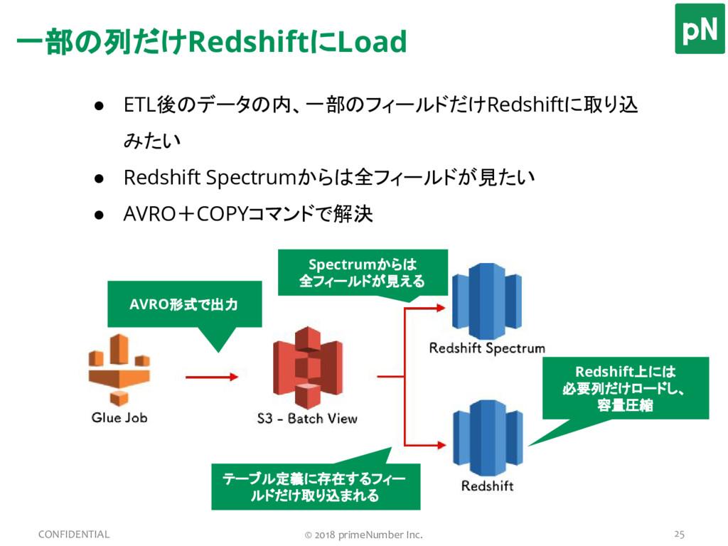 ● ETL後のデータの内、一部のフィールドだけRedshiftに取り込 みたい ● Redsh...