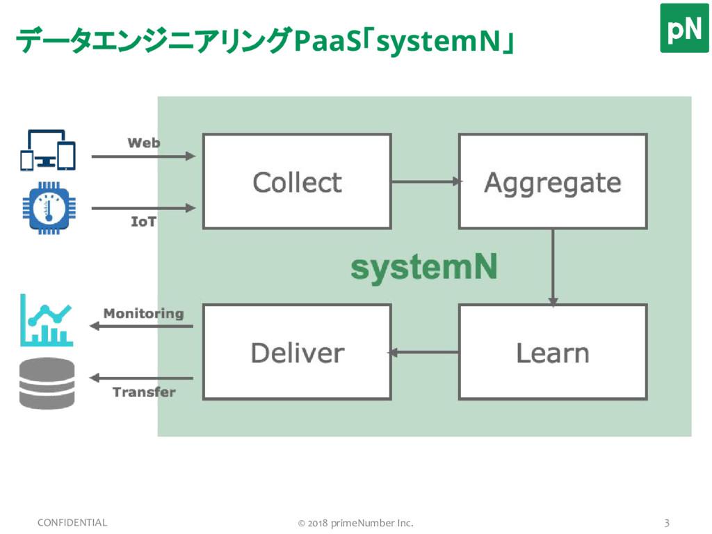 データエンジニアリングPaaS「systemN」 3 CONFIDENTIAL © 2018 ...