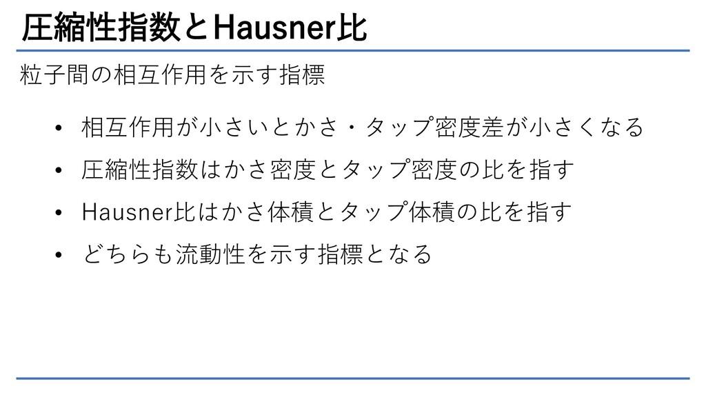 圧縮性指数とHausner比 粒子間の相互作用を示す指標 • 相互作用が小さいとかさ・タップ密...