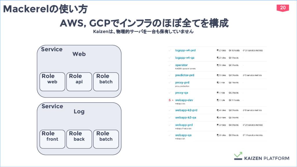 20 Mackerelの使い方 AWS, GCPでインフラのほぼ全てを構成 Kaizenは、物...