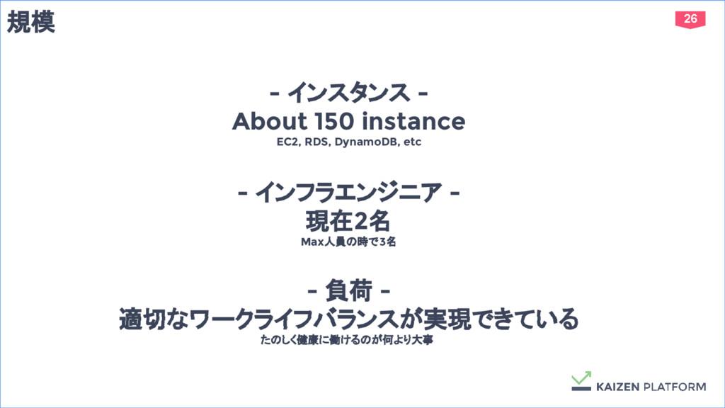 26 規模 - インスタンス - About 150 instance EC2, RDS, D...