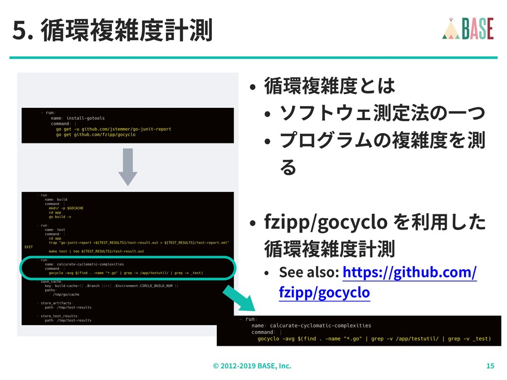 © - BASE, Inc. 5. 循環複雑度計測 • 循環複雑度とは • ソフトウェ測定法の...