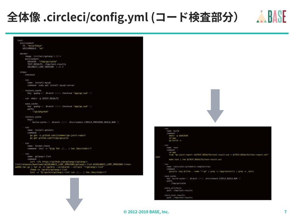 © - BASE, Inc. 全体像 .circleci/config.yml (コード検査部...