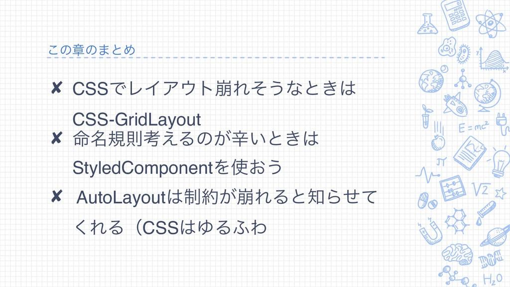 ͜ͷষͷ·ͱΊ ✘ CSSͰϨΠΞτ่Εͦ͏ͳͱ͖ CSS-GridLayout ✘ ໋໊...