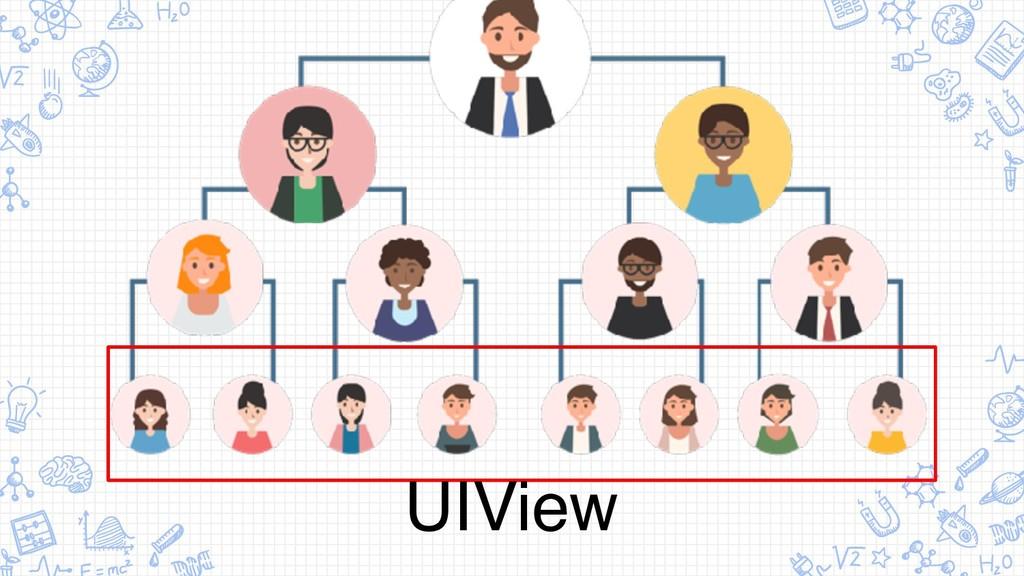 UIView