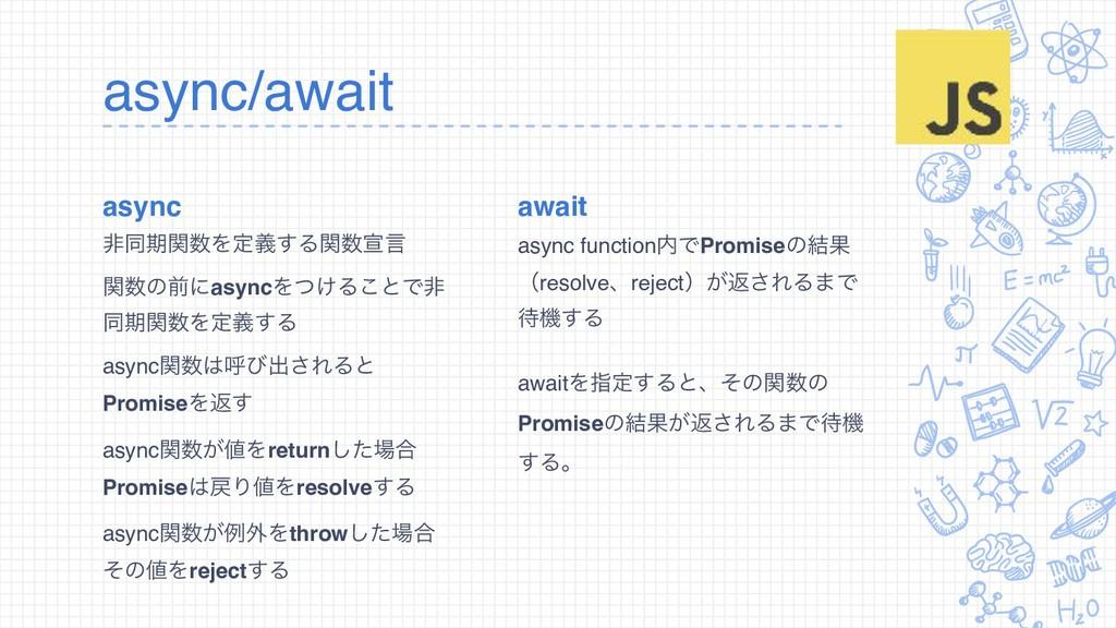 async/await async ඇಉظؔΛఆٛ͢Δؔએݴ ؔͷલʹasyncΛ͚ͭΔ...