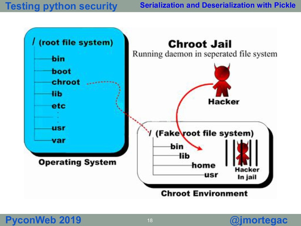 Testing python security PyconWeb 2019 18 @jmort...