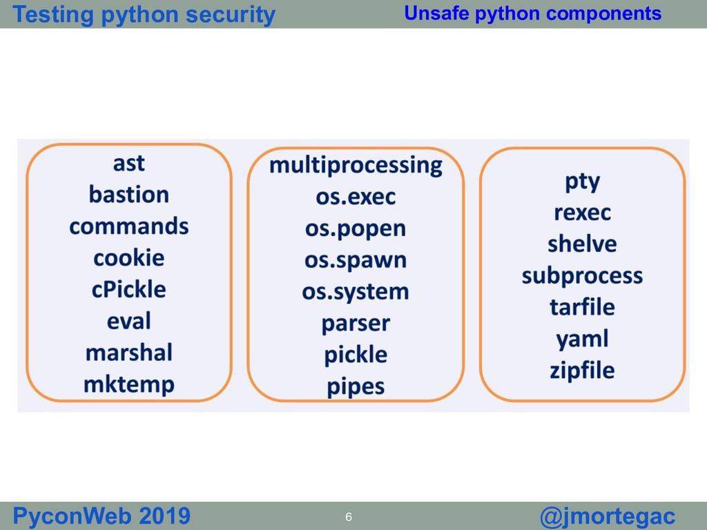 Testing python security PyconWeb 2019 6 @jmorte...