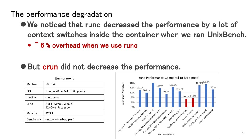 The performance degradation ⚫We noticed that ru...