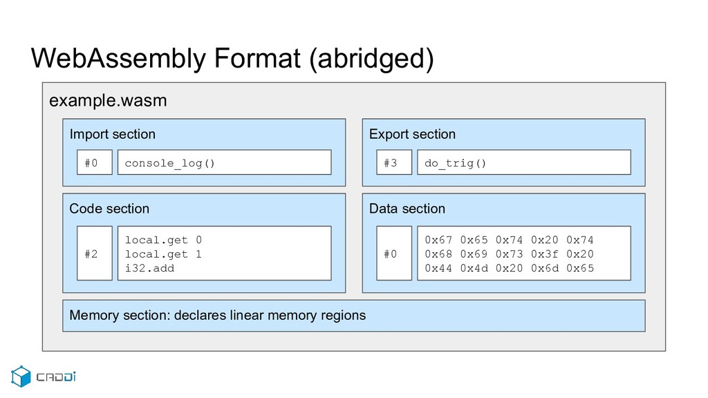 example.wasm WebAssembly Format (abridged) Impo...