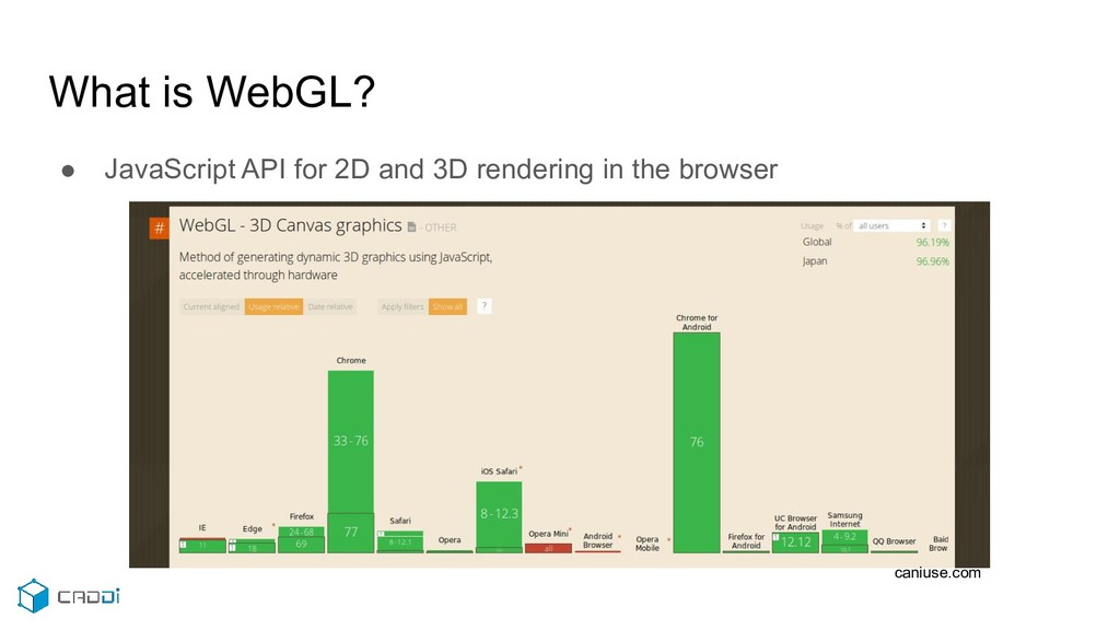 What is WebGL? ● JavaScript API for 2D and 3D r...