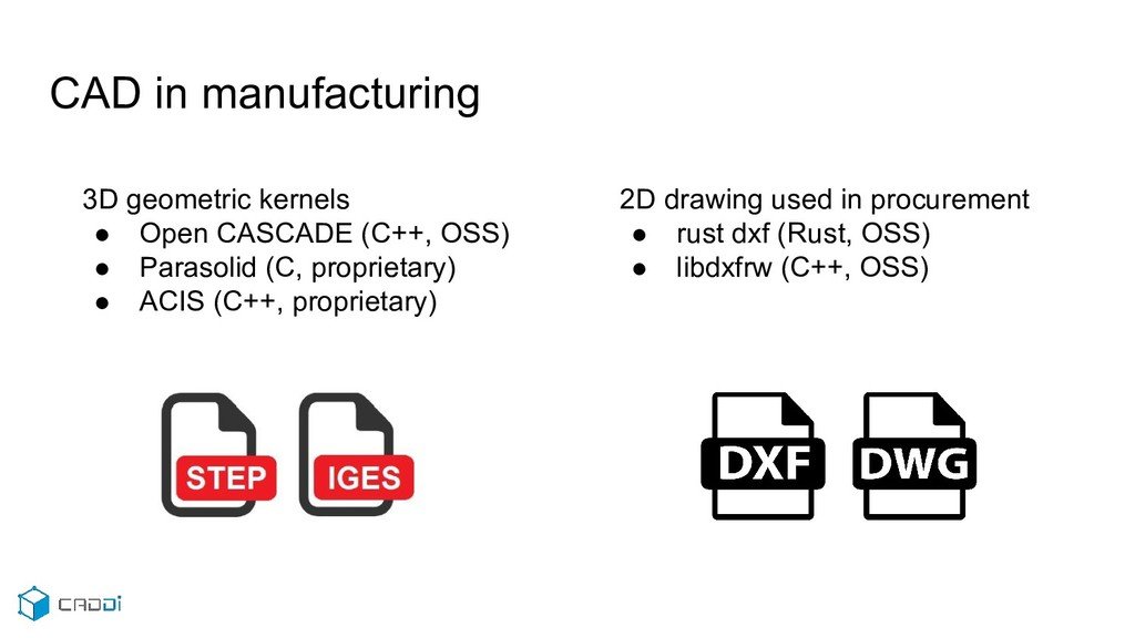 CAD in manufacturing 3D geometric kernels ● Ope...