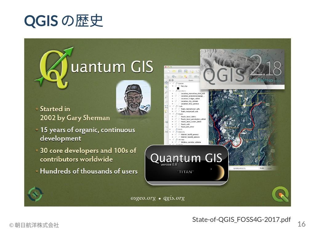 State-of-QGIS_FOSS4G-2017.pdf QGIS の歴史 © 朝日航洋株式...