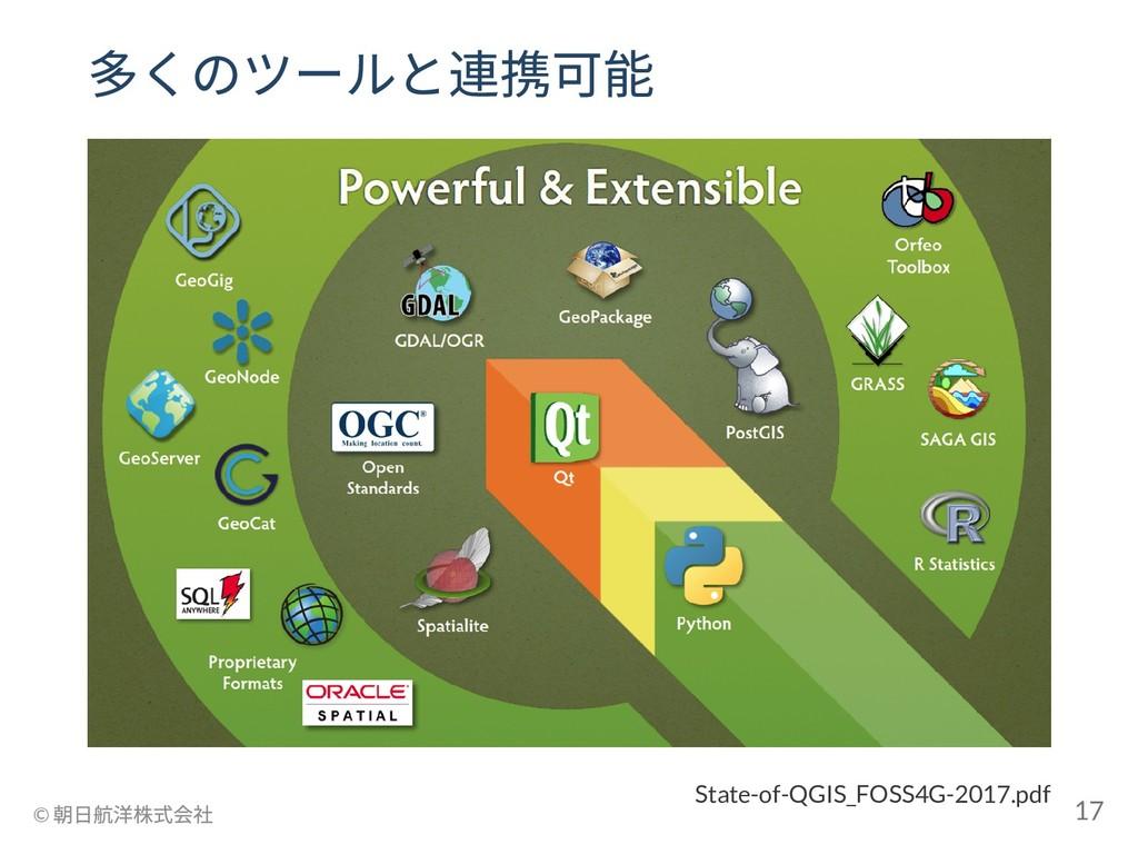 State-of-QGIS_FOSS4G-2017.pdf 多くのツールと連携可能 © 朝日航...