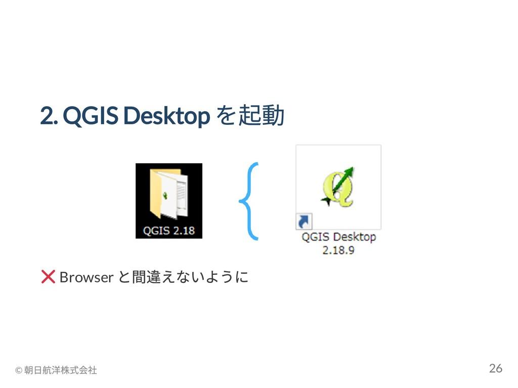 2. QGIS Desktop を起動 Browser と間違えないように © 朝日航洋株式会...