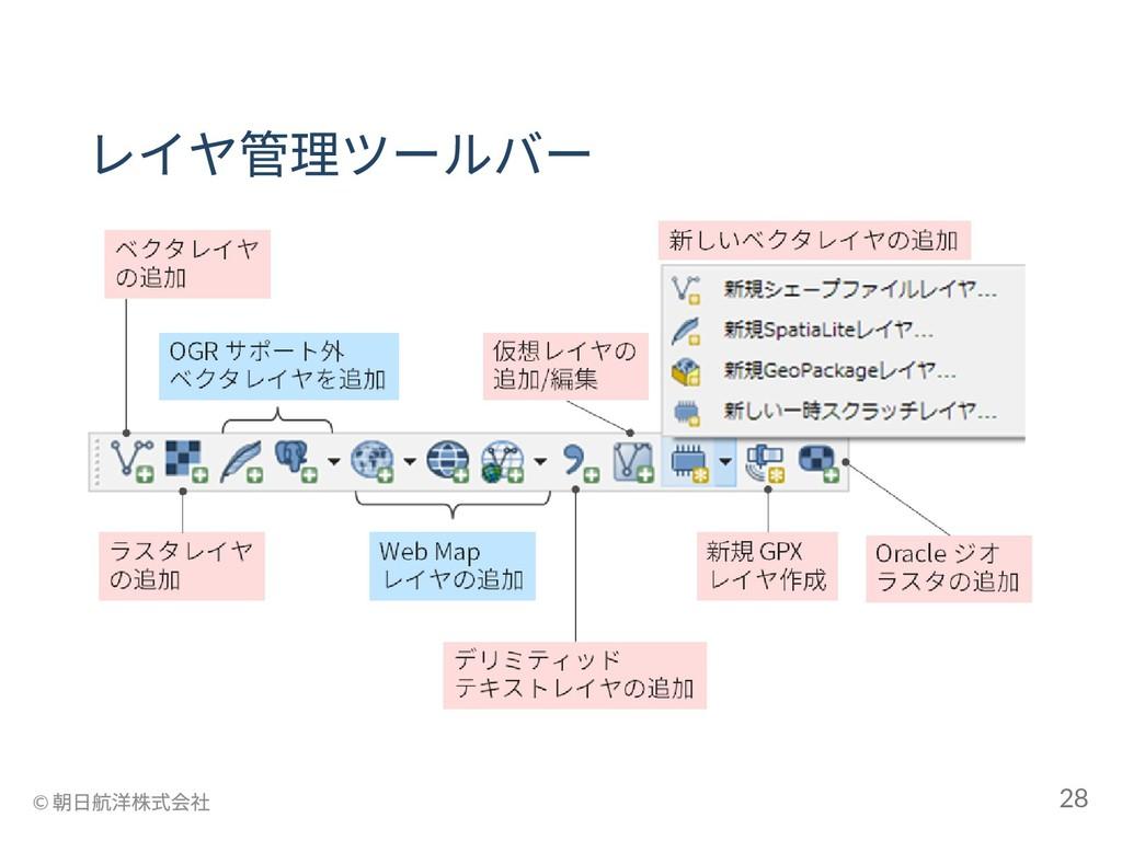レイヤ管理ツールバー © 朝日航洋株式会社 28