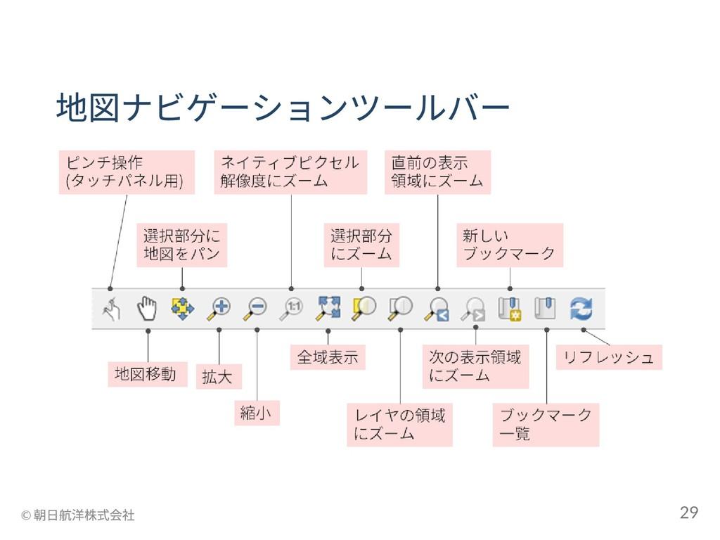 地図ナビゲーションツールバー © 朝日航洋株式会社 29