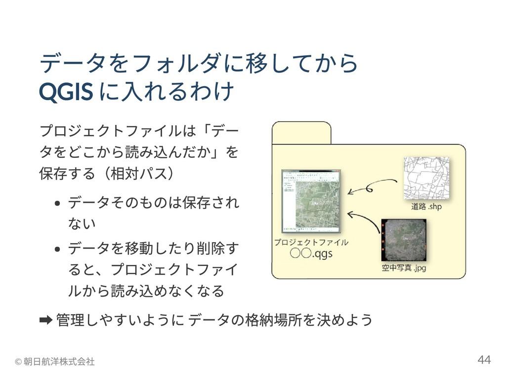 データをフォルダに移してから QGIS に入れるわけ プロジェクトファイルは「デー タをどこか...