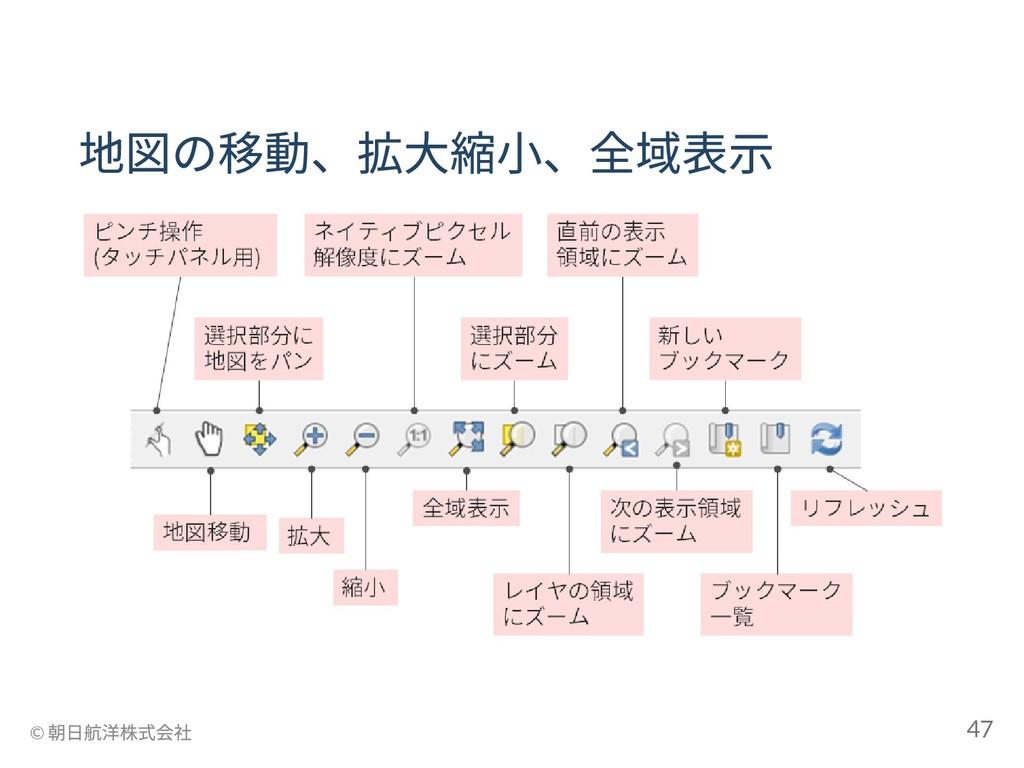 地図の移動、拡大縮小、全域表示 © 朝日航洋株式会社 47