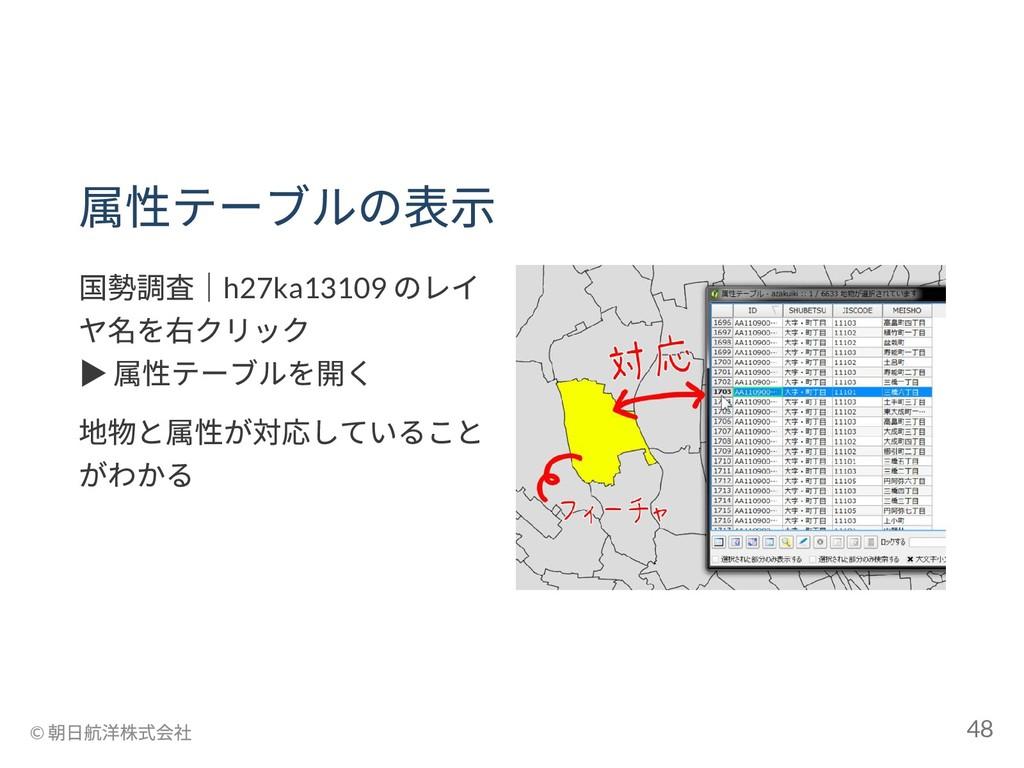 属性テーブルの表示 国勢調査|h27ka13109 のレイ ヤ名を右クリック ▶ 属性テーブル...